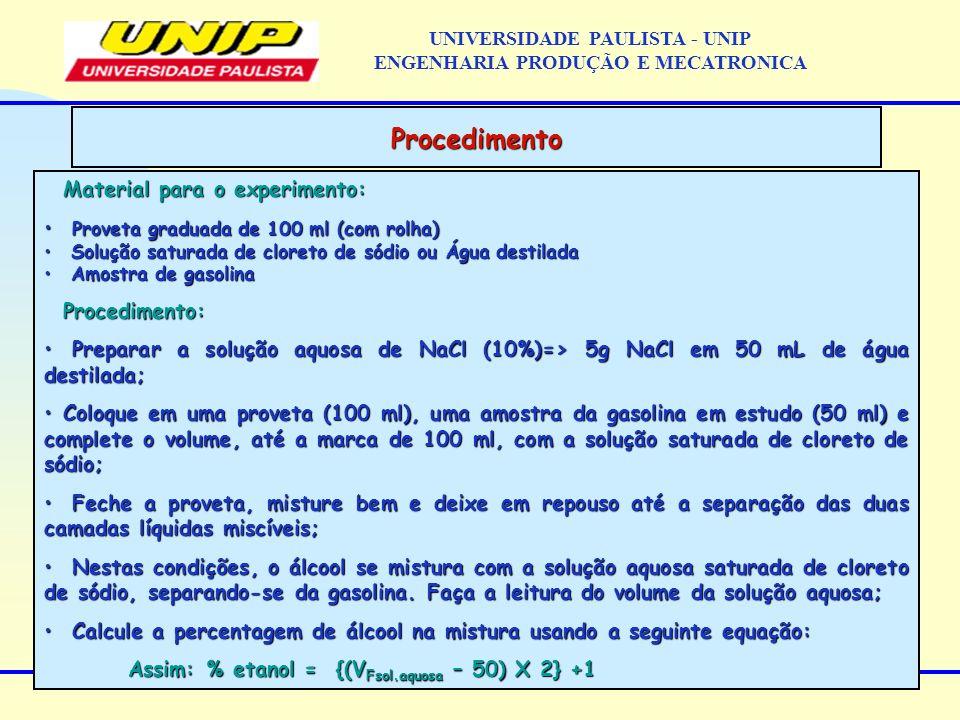 Material para o experimento: Proveta graduada de 100 ml (com rolha) Proveta graduada de 100 ml (com rolha) Solução saturada de cloreto de sódio ou Água destilada Solução saturada de cloreto de sódio ou Água destilada Amostra de gasolina Amostra de gasolinaProcedimento: Preparar a solução aquosa de NaCl (10%)=> 5g NaCl em 50 mL de água destilada; Preparar a solução aquosa de NaCl (10%)=> 5g NaCl em 50 mL de água destilada; Coloque em uma proveta (100 ml), uma amostra da gasolina em estudo (50 ml) e complete o volume, até a marca de 100 ml, com a solução saturada de cloreto de sódio;Coloque em uma proveta (100 ml), uma amostra da gasolina em estudo (50 ml) e complete o volume, até a marca de 100 ml, com a solução saturada de cloreto de sódio; Feche a proveta, misture bem e deixe em repouso até a separação das duas camadas líquidas miscíveis; Feche a proveta, misture bem e deixe em repouso até a separação das duas camadas líquidas miscíveis; Nestas condições, o álcool se mistura com a solução aquosa saturada de cloreto de sódio, separando-se da gasolina.