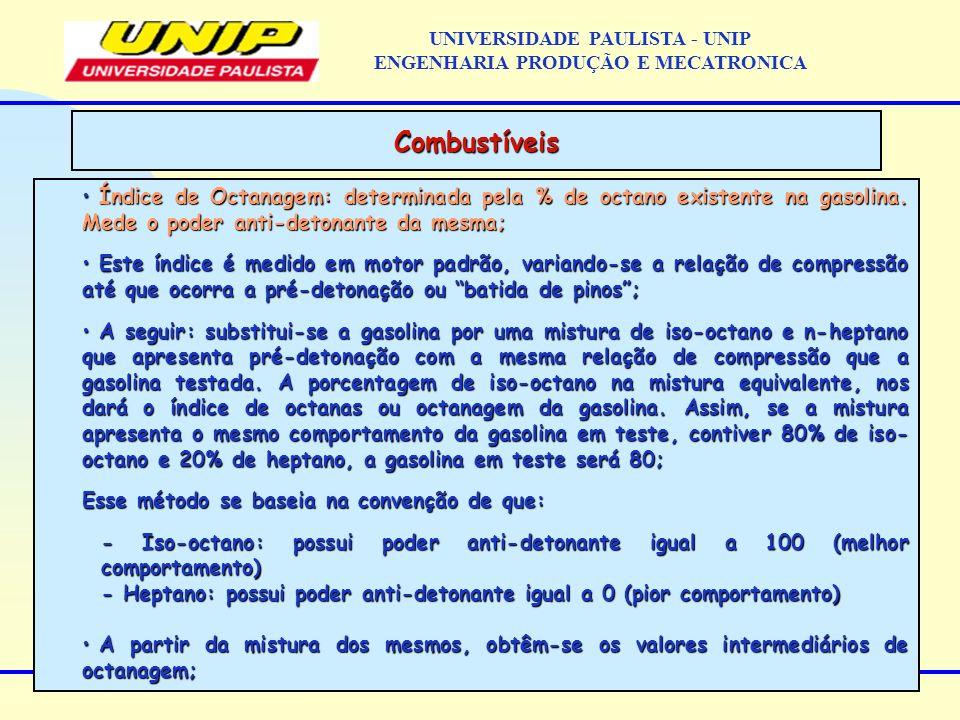 Índice de Octanagem: determinada pela % de octano existente na gasolina.