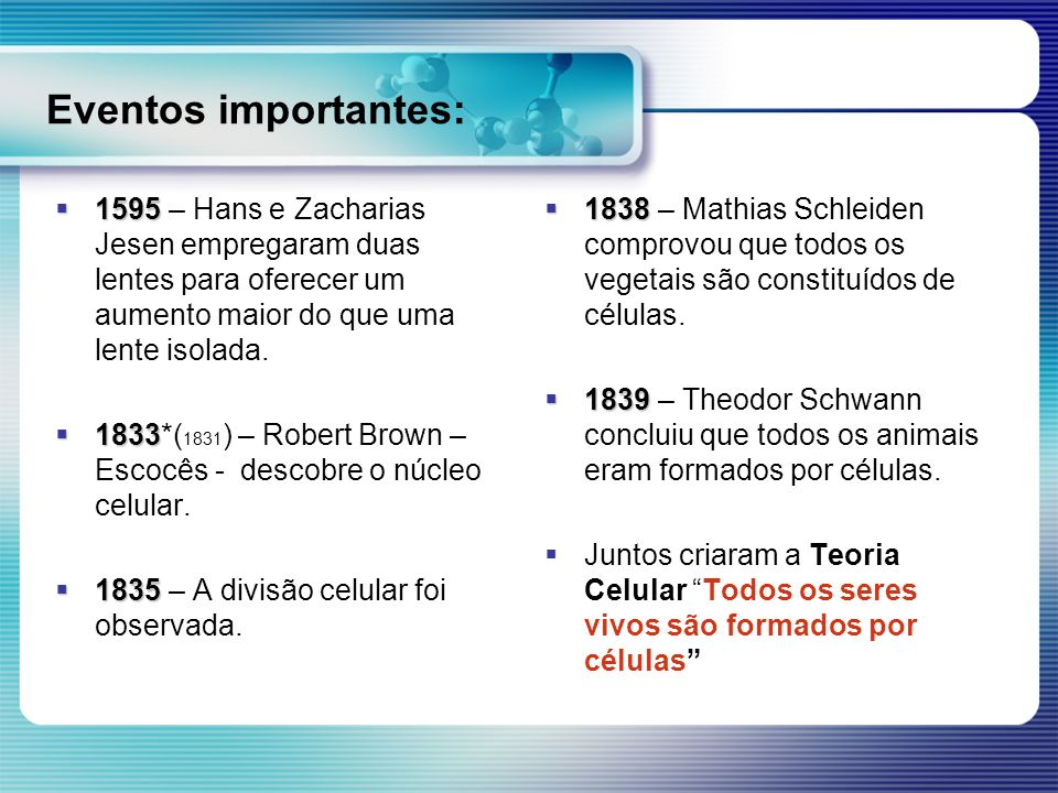 Eventos importantes: 1595 1595 – Hans e Zacharias Jesen empregaram duas lentes para oferecer um aumento maior do que uma lente isolada. 1833 1833*( 18