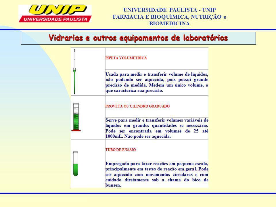 Vidrarias e outros equipamentos de laboratórios UNIVERSIDADE PAULISTA - UNIP FARMÁCIA E BIOQUÍMICA, NUTRIÇÃO e BIOMEDICINA