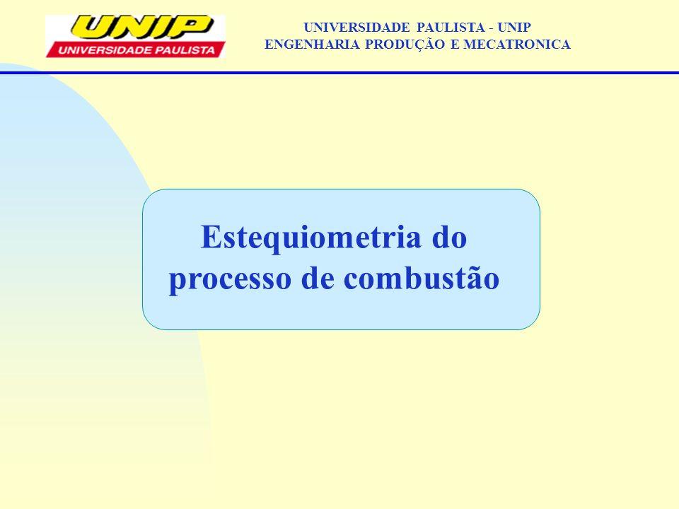 Estequiometria do processo de combustão UNIVERSIDADE PAULISTA - UNIP ENGENHARIA PRODUÇÃO E MECATRONICA
