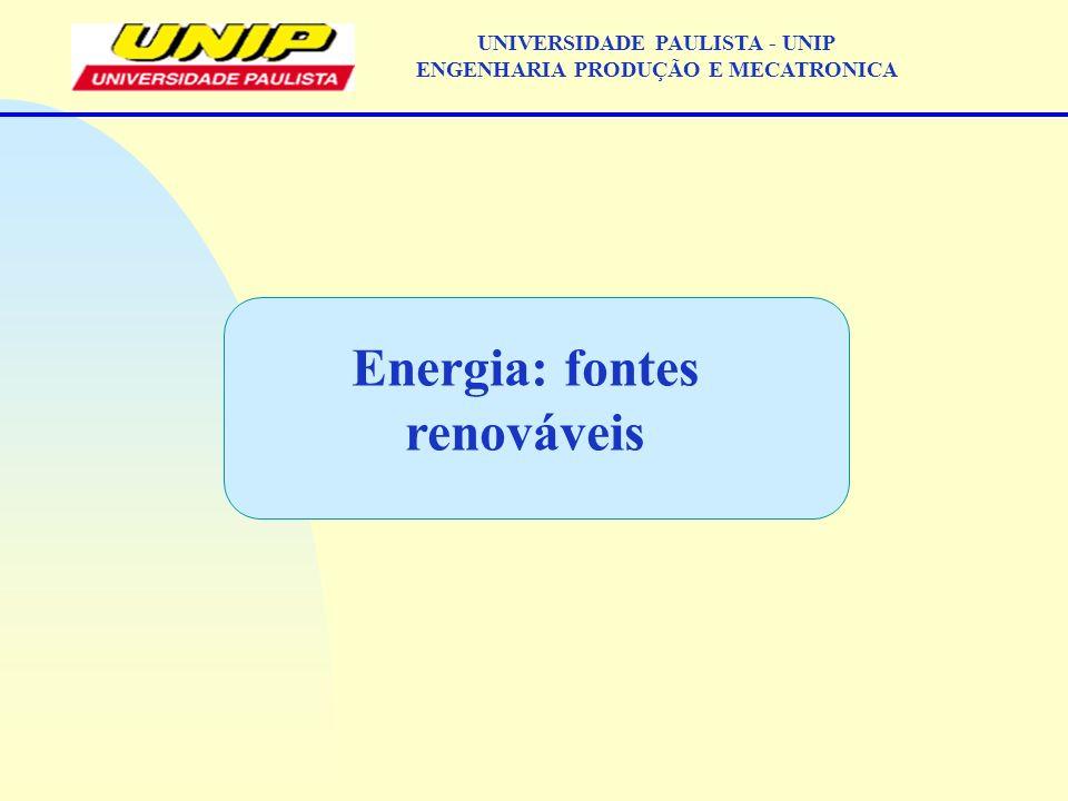 Energia: fontes renováveis UNIVERSIDADE PAULISTA - UNIP ENGENHARIA PRODUÇÃO E MECATRONICA