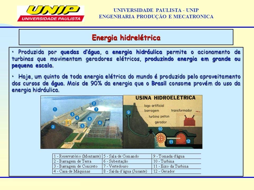 Produzida por quedas dágua, a energia hidráulica permite o acionamento de turbinas que movimentam geradores elétricos, produzindo energia em grande ou