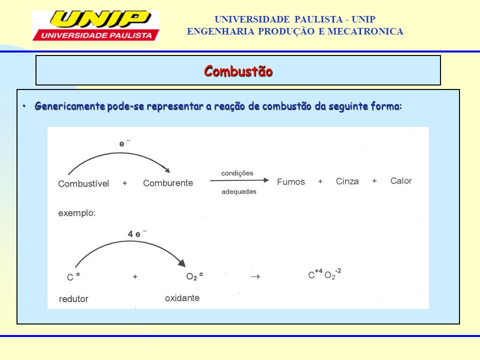 Genericamente pode-se representar a reação de combustão da seguinte forma: Genericamente pode-se representar a reação de combustão da seguinte forma: