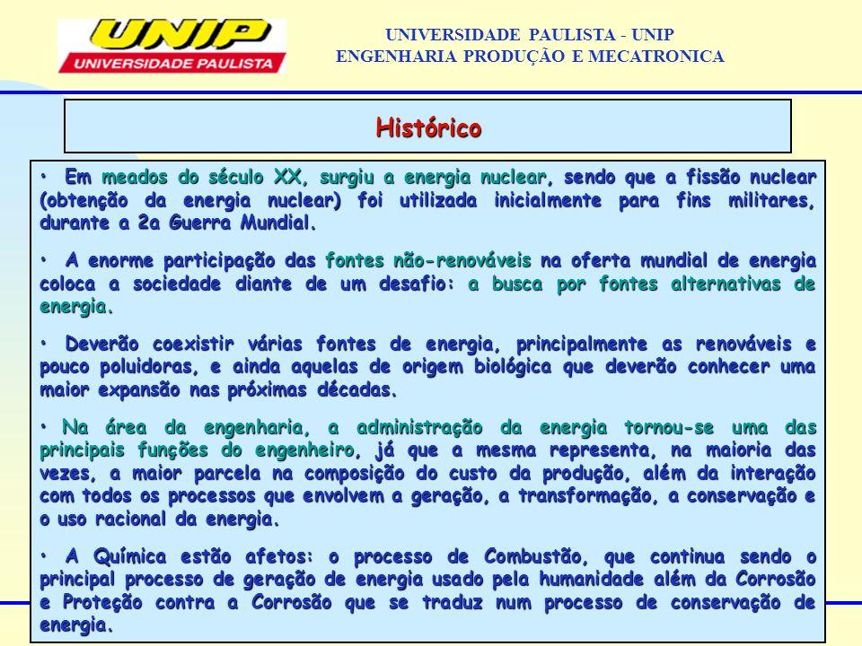 Combustão UNIVERSIDADE PAULISTA - UNIP ENGENHARIA PRODUÇÃO E MECATRONICA