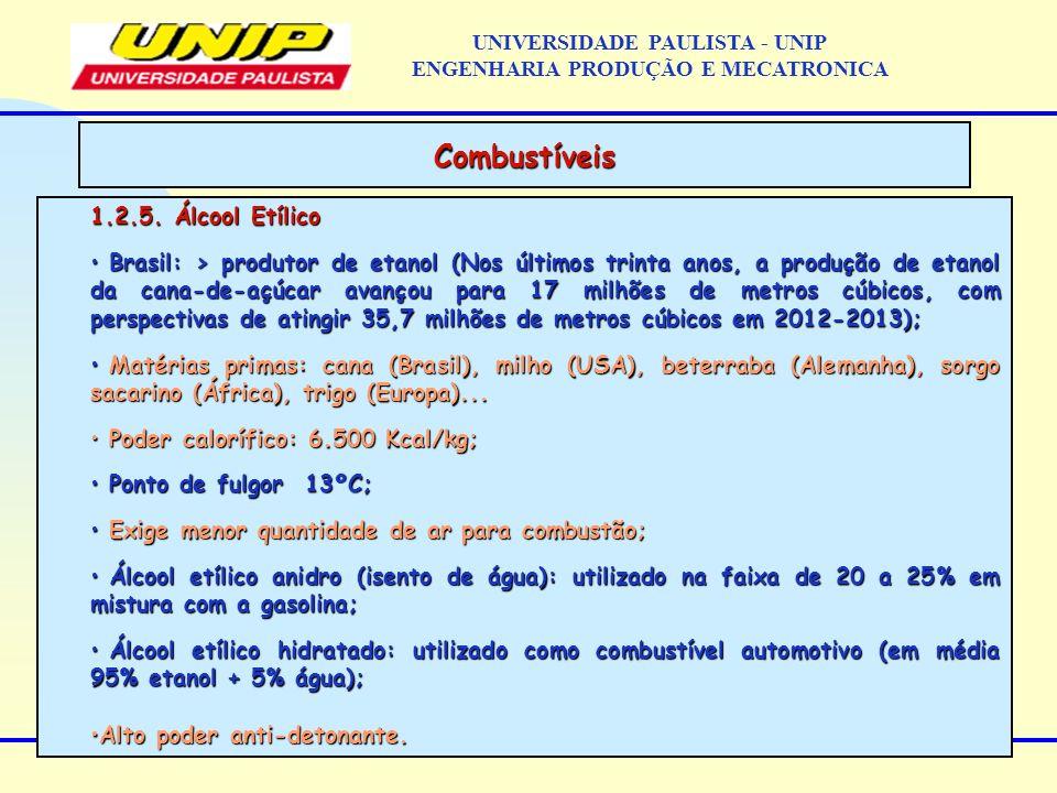 1.2.5. Álcool Etílico Brasil: > produtor de etanol (Nos últimos trinta anos, a produção de etanol da cana-de-açúcar avançou para 17 milhões de metros