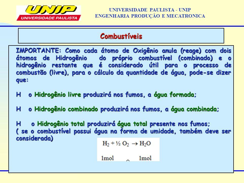 IMPORTANTE: Como cada átomo de Oxigênio anula (reage) com dois átomos de Hidrogênio do próprio combustível (combinado) e o hidrogênio restante que é c