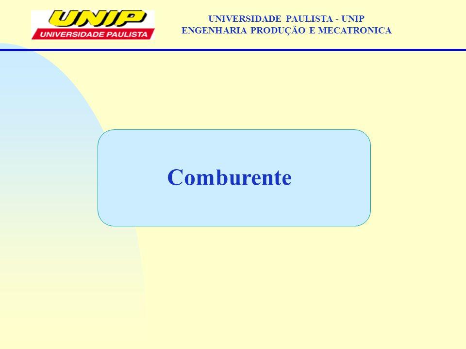 Comburente UNIVERSIDADE PAULISTA - UNIP ENGENHARIA PRODUÇÃO E MECATRONICA