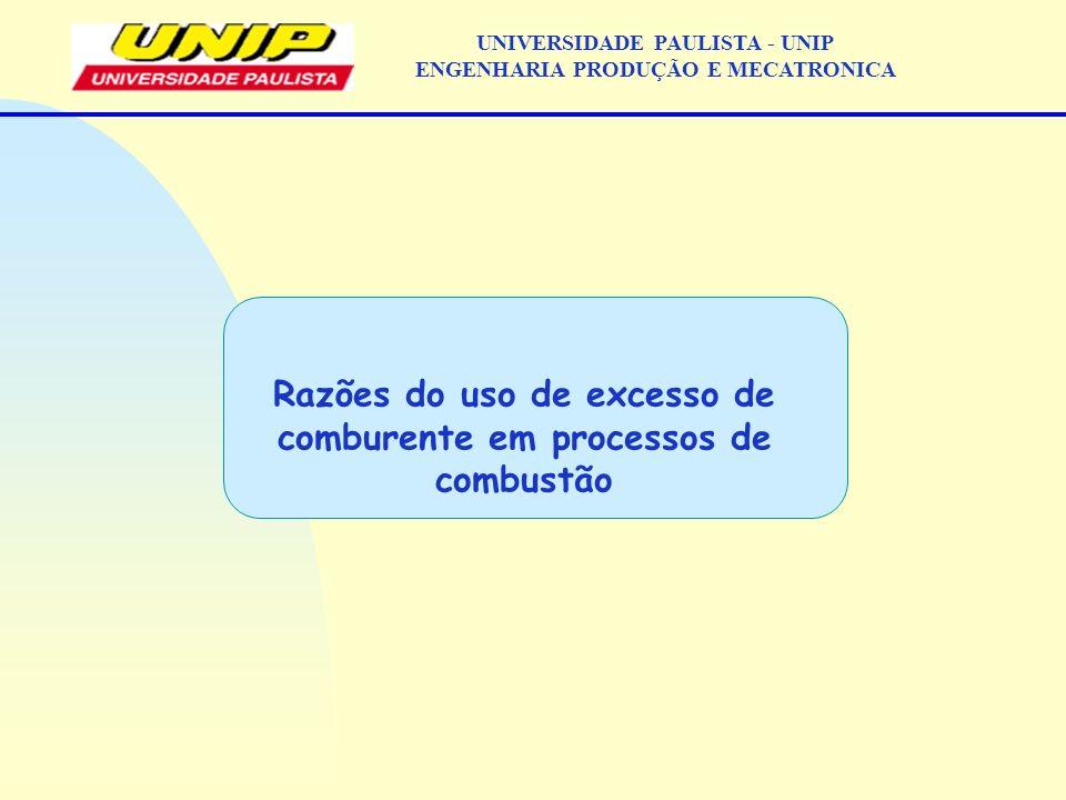 Razões do uso de excesso de comburente em processos de combustão UNIVERSIDADE PAULISTA - UNIP ENGENHARIA PRODUÇÃO E MECATRONICA