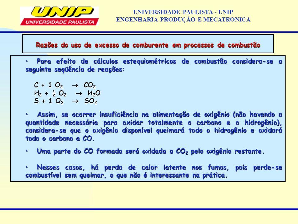 Para efeito de cálculos estequiométricos de combustão considera-se a seguinte seqüência de reações: Para efeito de cálculos estequiométricos de combus