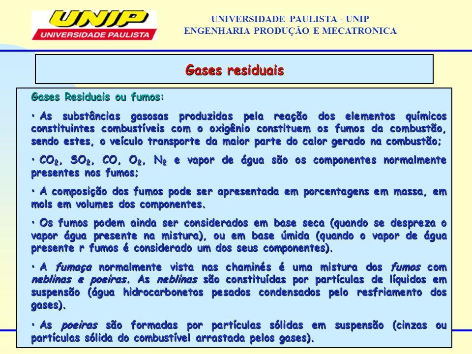 Gases Residuais ou fumos: As substâncias gasosas produzidas pela reação dos elementos químicos constituintes combustíveis com o oxigênio constituem os