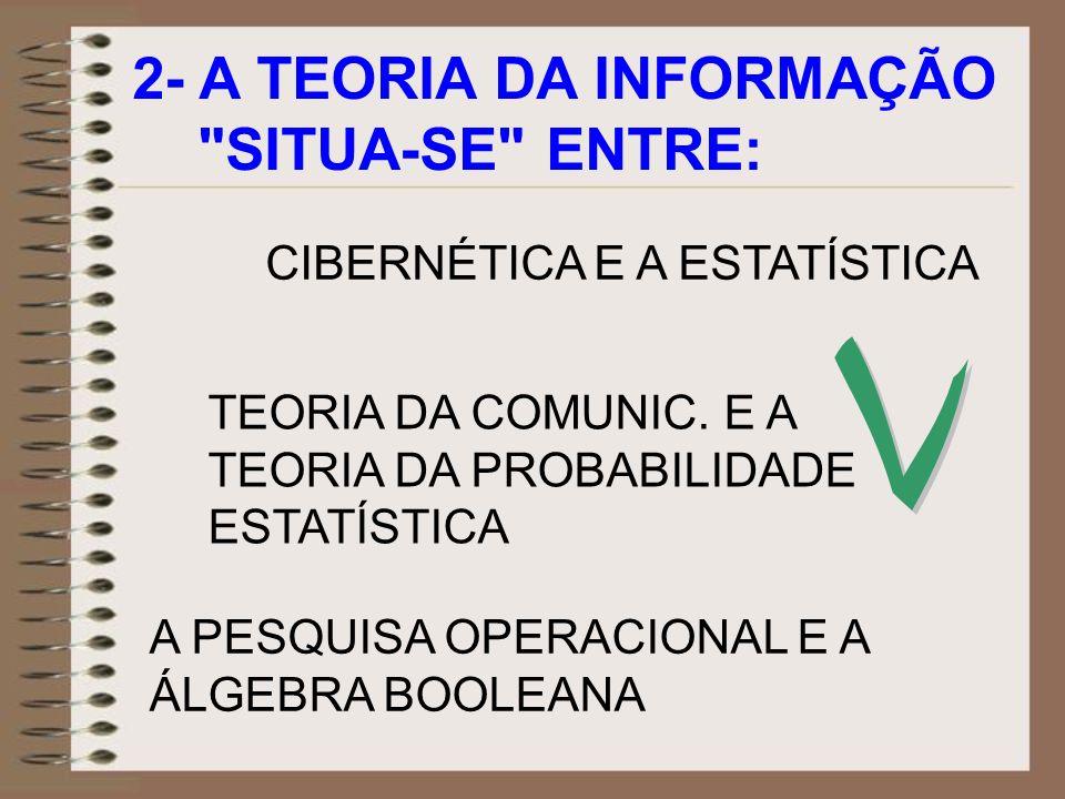 2- A TEORIA DA INFORMAÇÃO