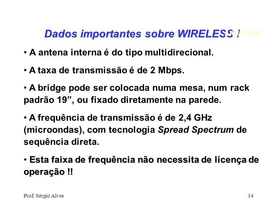 Prof. Sérgio Alves34 Dados importantes sobre WIRELESS Dados importantes sobre WIRELESS ! A antena interna é do tipo multidirecional. A taxa de transmi