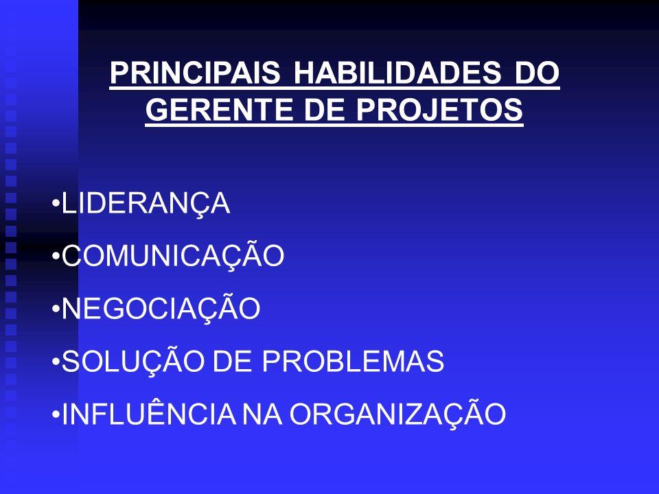 PRINCIPAIS HABILIDADES DO GERENTE DE PROJETOS LIDERANÇA COMUNICAÇÃO NEGOCIAÇÃO SOLUÇÃO DE PROBLEMAS INFLUÊNCIA NA ORGANIZAÇÃO