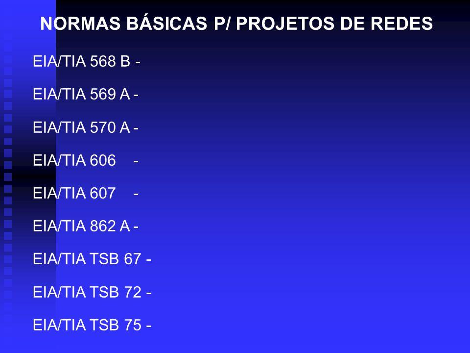 NORMAS BÁSICAS P/ PROJETOS DE REDES EIA/TIA 568 B - EIA/TIA 569 A - EIA/TIA 570 A - EIA/TIA 606 - EIA/TIA 607 - EIA/TIA 862 A - EIA/TIA TSB 67 - EIA/T