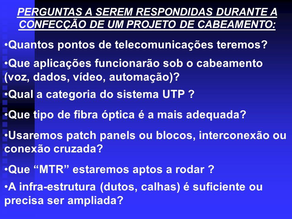 PERGUNTAS A SEREM RESPONDIDAS DURANTE A CONFECÇÃO DE UM PROJETO DE CABEAMENTO: Quantos pontos de telecomunicações teremos? Que aplicações funcionarão