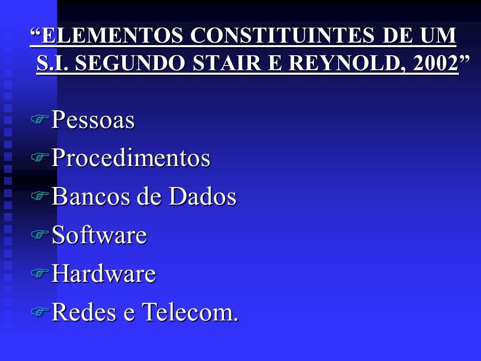 ELEMENTOS CONSTITUINTES DE UM S.I. SEGUNDO STAIR E REYNOLD, 2002 ELEMENTOS CONSTITUINTES DE UM S.I. SEGUNDO STAIR E REYNOLD, 2002 Pessoas Pessoas Proc
