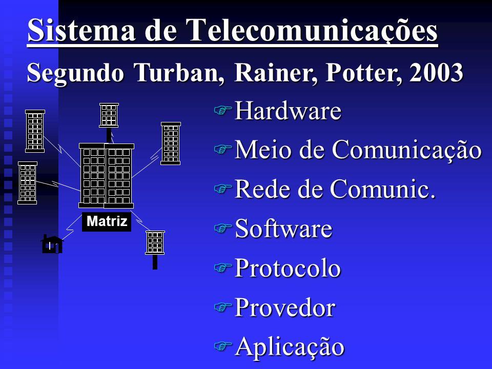 Sistema de Telecomunicações Sistema de Telecomunicações Segundo Turban, Rainer, Potter, 2003 Matriz Hardware Hardware Meio de Comunicação Meio de Comu