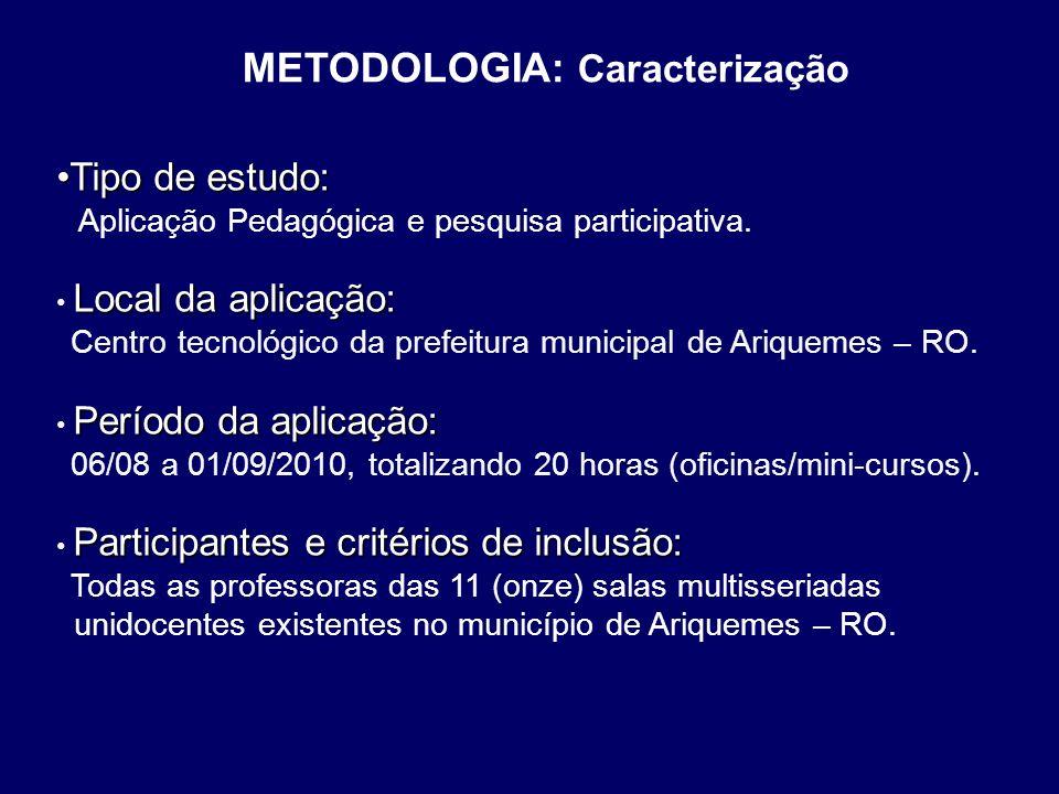 METODOLOGIA: Caracterização Tipo de estudo:Tipo de estudo: Aplicação Pedagógica e pesquisa participativa. Local da aplicação: Centro tecnológico da pr
