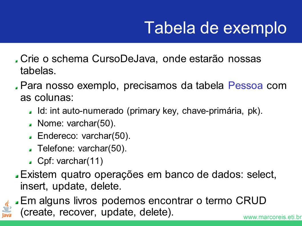 Tabela de exemplo Crie o schema CursoDeJava, onde estarão nossas tabelas. Para nosso exemplo, precisamos da tabela Pessoa com as colunas: Id: int auto