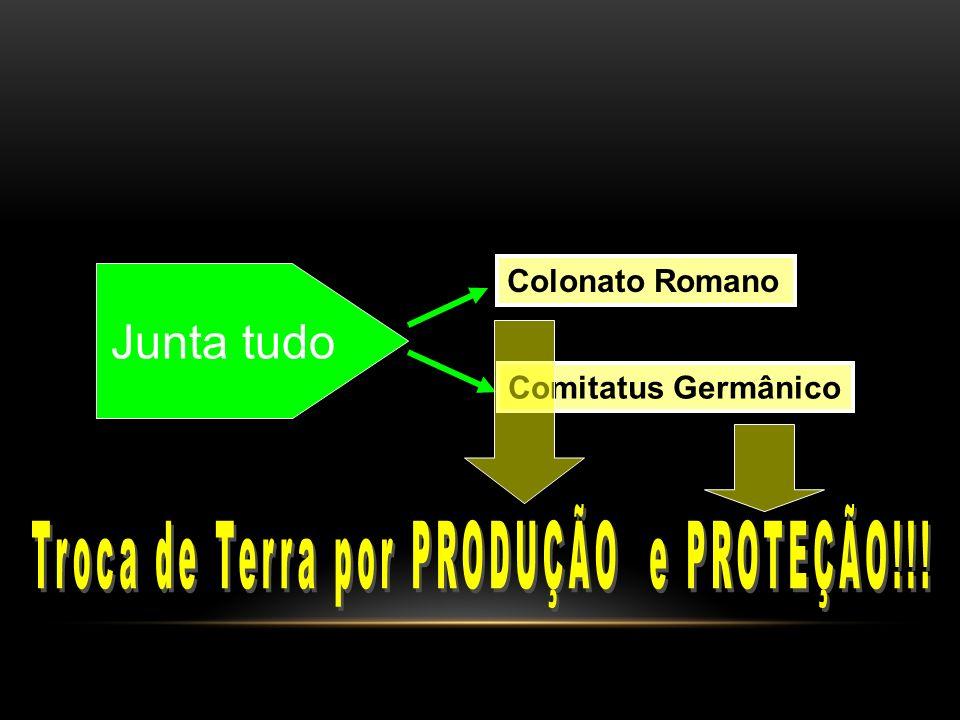 Junta tudo Colonato Romano Comitatus Germânico