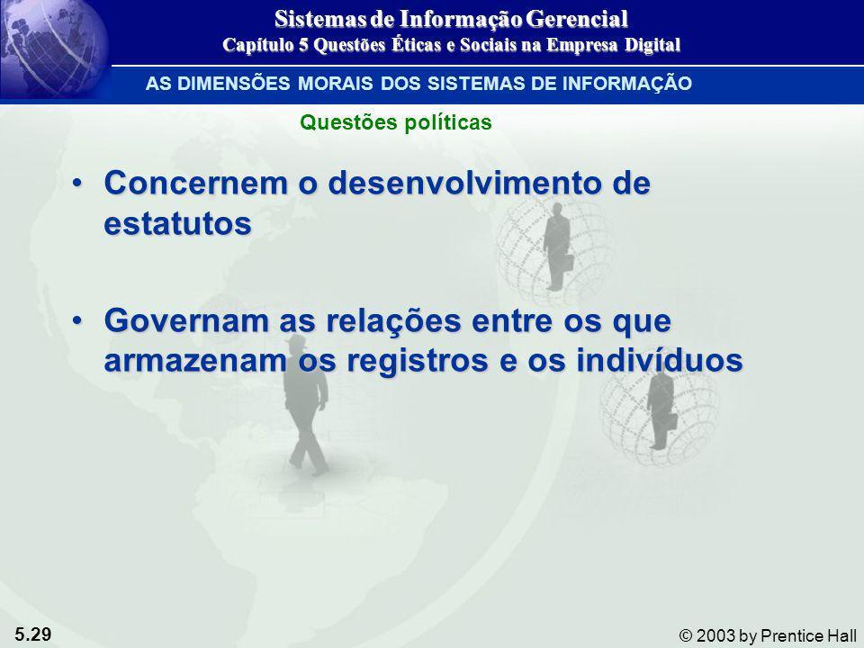 5.29 © 2003 by Prentice Hall Concernem o desenvolvimento de estatutosConcernem o desenvolvimento de estatutos Governam as relações entre os que armaze