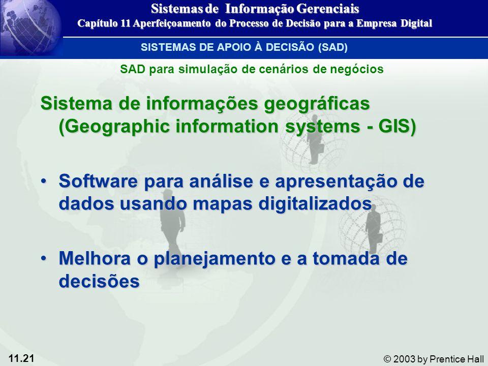 11.21 © 2003 by Prentice Hall Sistema de informações geográficas (Geographic information systems - GIS) Software para análise e apresentação de dados