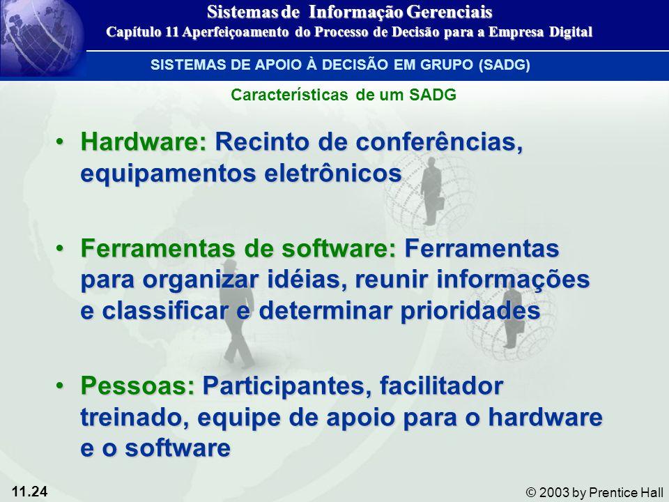 11.24 © 2003 by Prentice Hall Hardware: Recinto de conferências, equipamentos eletrônicosHardware: Recinto de conferências, equipamentos eletrônicos F