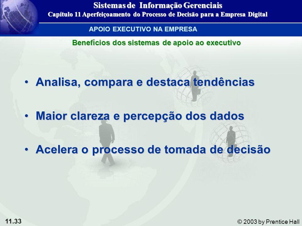 11.33 © 2003 by Prentice Hall Analisa, compara e destaca tendênciasAnalisa, compara e destaca tendências Maior clareza e percepção dos dadosMaior clar