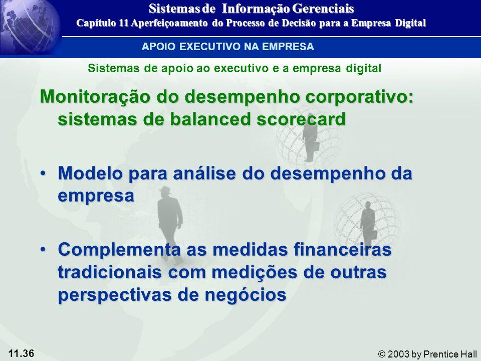 11.36 © 2003 by Prentice Hall Monitoração do desempenho corporativo: sistemas de balanced scorecard Modelo para análise do desempenho da empresaModelo