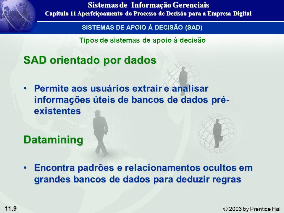 11.30 © 2003 by Prentice Hall Sistemas de apoio ao executivo (SAE): Sistema de informação no nível estratégico de uma organizaçãoSistema de informação no nível estratégico de uma organização Auxilia na tomada de decisões não estruturadas por meio de comunicações e sistemas de imagens avançadosAuxilia na tomada de decisões não estruturadas por meio de comunicações e sistemas de imagens avançados APOIO EXECUTIVO NA EMPRESA Sistemas de Informação Gerenciais Capítulo 11 Aperfeiçoamento do Processo de Decisão para a Empresa Digital