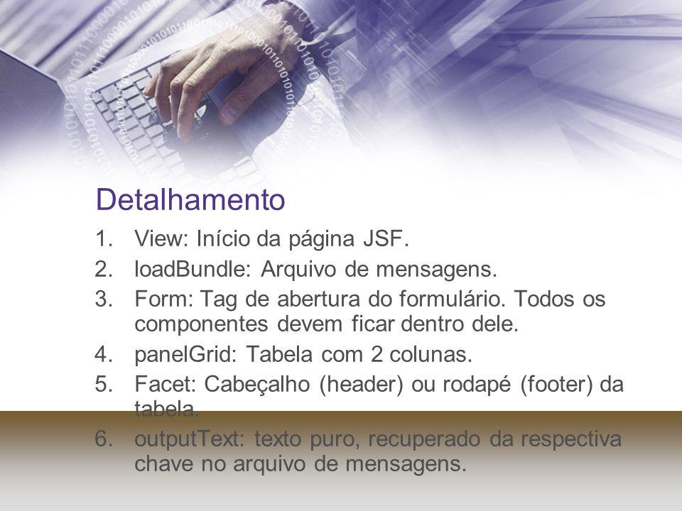 Detalhamento 1.View: Início da página JSF. 2.loadBundle: Arquivo de mensagens. 3.Form: Tag de abertura do formulário. Todos os componentes devem ficar