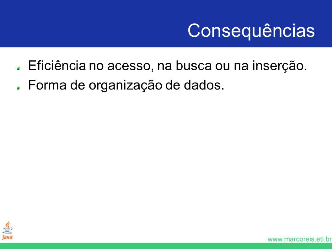 Consequências Eficiência no acesso, na busca ou na inserção. Forma de organização de dados.