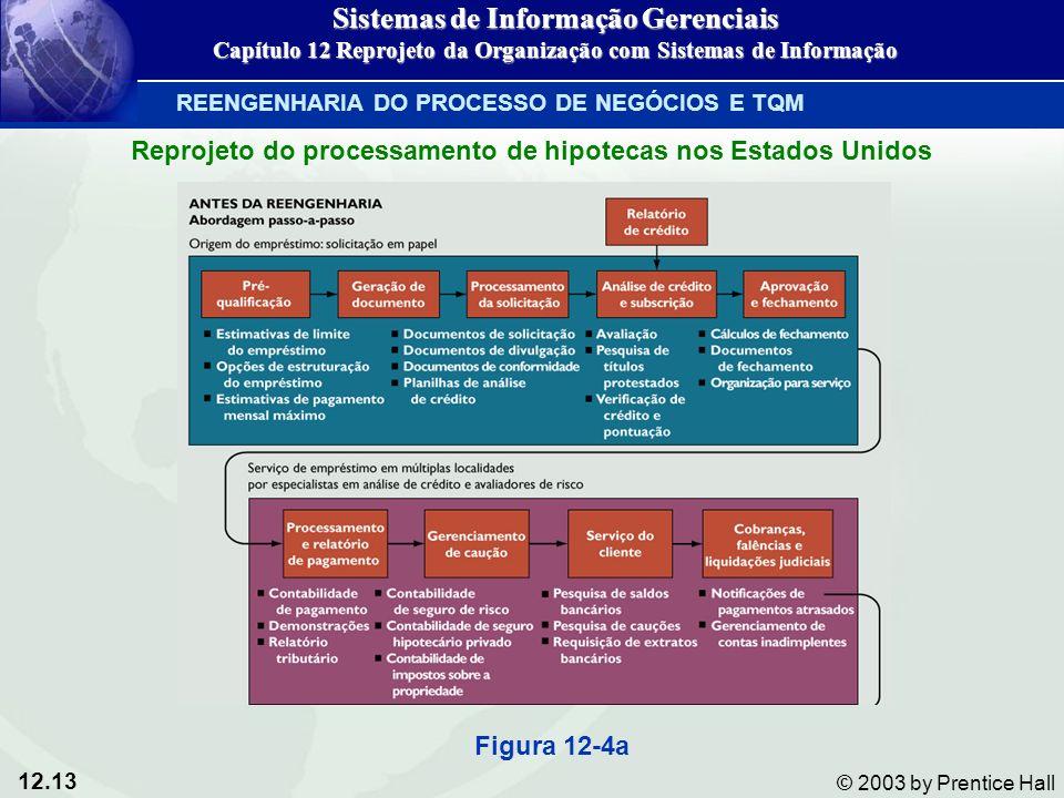 12.13 © 2003 by Prentice Hall Reprojeto do processamento de hipotecas nos Estados Unidos Figura 12-4a Sistemas de Informação Gerenciais Capítulo 12 Re