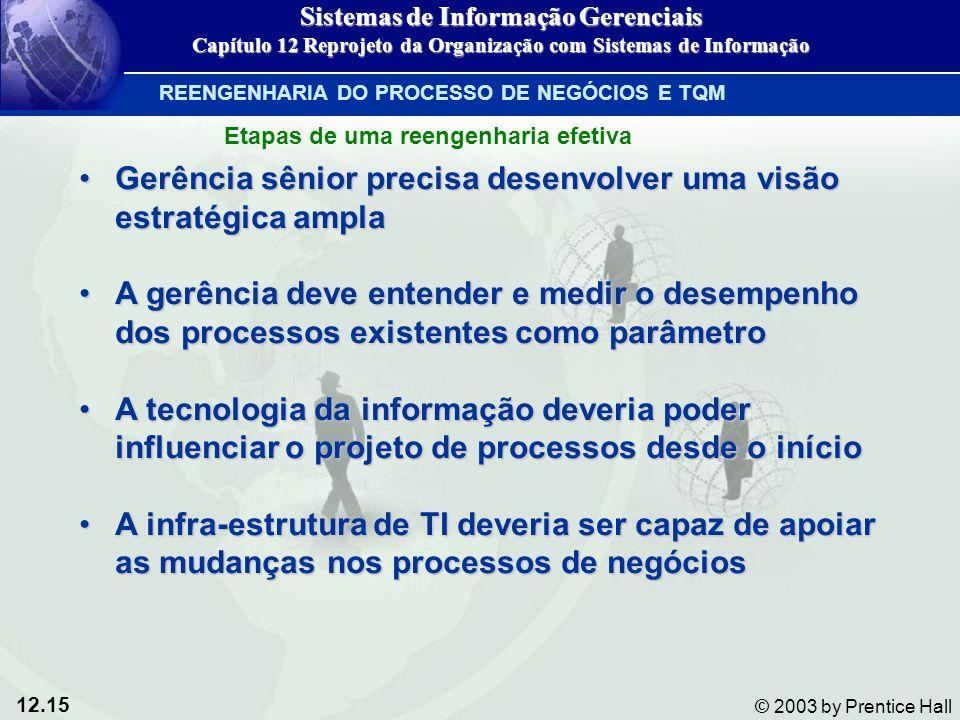 12.15 © 2003 by Prentice Hall Gerência sênior precisa desenvolver uma visão estratégica amplaGerência sênior precisa desenvolver uma visão estratégica
