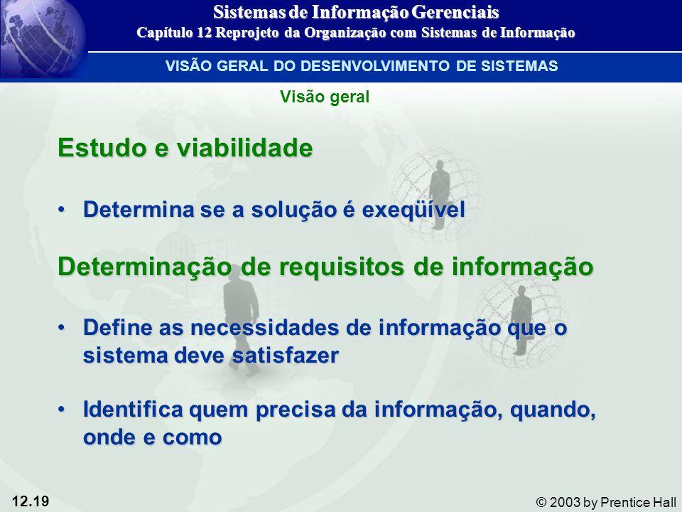 12.19 © 2003 by Prentice Hall Estudo e viabilidade Determina se a solução é exeqüívelDetermina se a solução é exeqüível Determinação de requisitos de