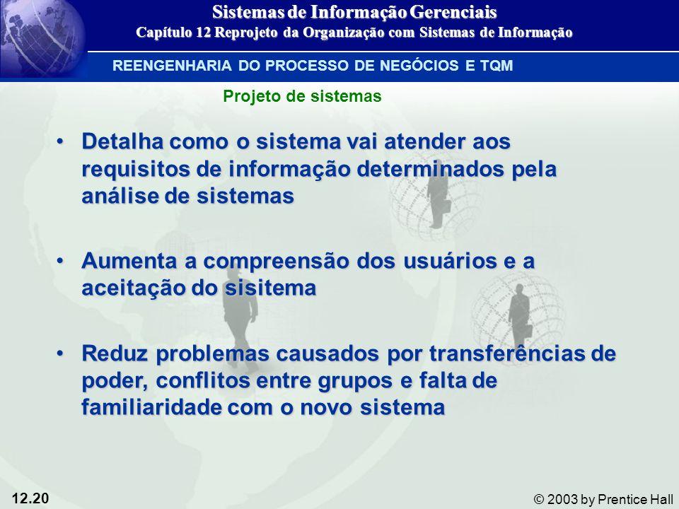 12.20 © 2003 by Prentice Hall Detalha como o sistema vai atender aos requisitos de informação determinados pela análise de sistemasDetalha como o sist