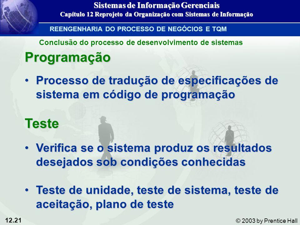 12.21 © 2003 by Prentice Hall Programação Processo de tradução de especificações de sistema em código de programaçãoProcesso de tradução de especifica