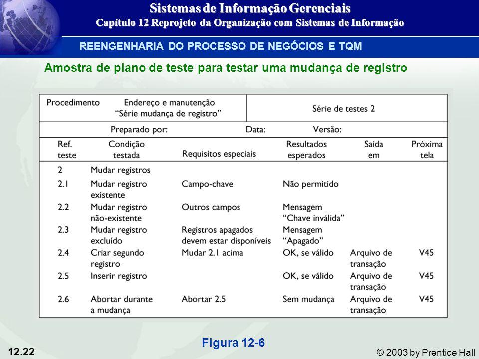 12.22 © 2003 by Prentice Hall Amostra de plano de teste para testar uma mudança de registro Figura 12-6 Sistemas de Informação Gerenciais Capítulo 12
