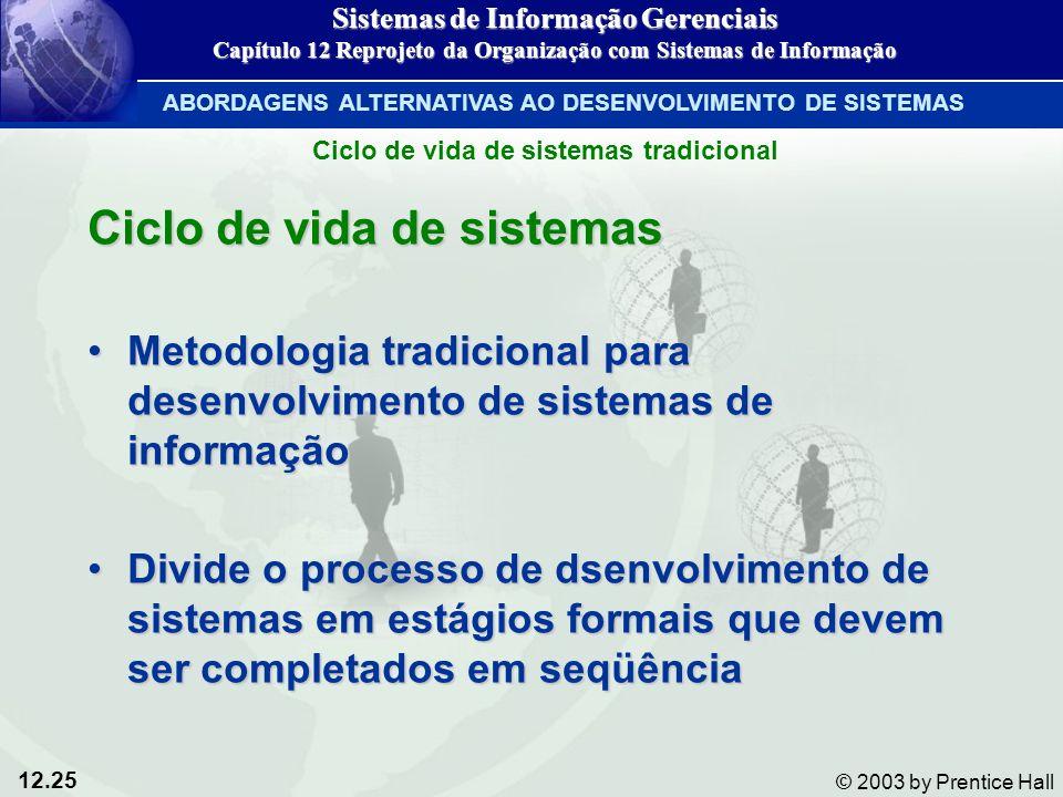 12.25 © 2003 by Prentice Hall Ciclo de vida de sistemas Metodologia tradicional para desenvolvimento de sistemas de informaçãoMetodologia tradicional