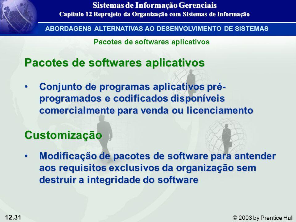 12.31 © 2003 by Prentice Hall Pacotes de softwares aplicativos Conjunto de programas aplicativos pré- programados e codificados disponíveis comercialm