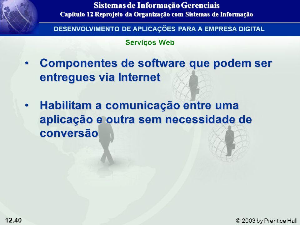 12.40 © 2003 by Prentice Hall Componentes de software que podem ser entregues via InternetComponentes de software que podem ser entregues via Internet