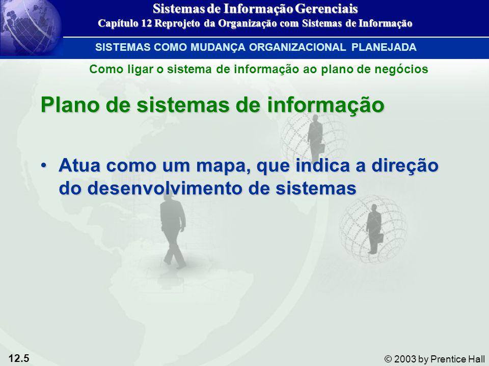 12.5 © 2003 by Prentice Hall Plano de sistemas de informação Atua como um mapa, que indica a direção do desenvolvimento de sistemasAtua como um mapa,