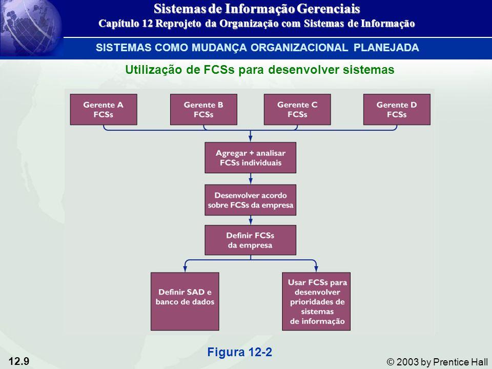 12.9 © 2003 by Prentice Hall Utilização de FCSs para desenvolver sistemas Figura 12-2 Sistemas de Informação Gerenciais Capítulo 12 Reprojeto da Organ
