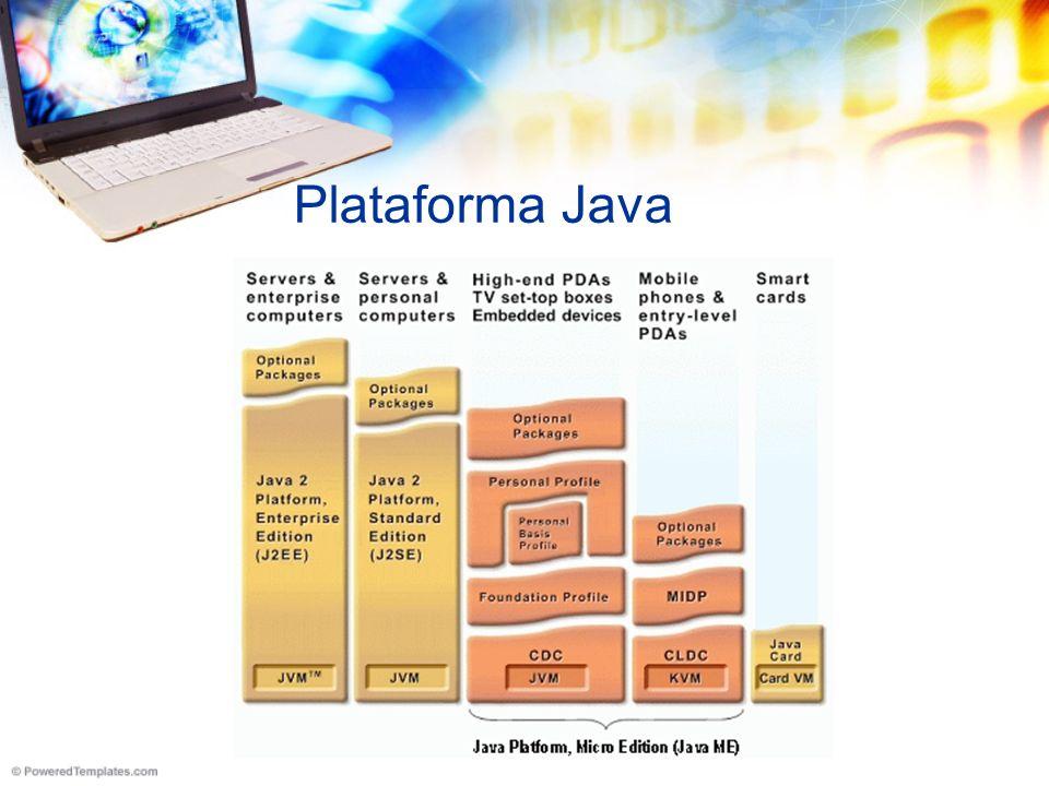 DiagosticoMedico private List getMenu() { List menu = new List( Diagnóstico Médico , List.IMPLICIT); menu.append( Paciente , null); menu.append( Consulta , null); menu.append( Exame , null); menu.append( Histórico , null); menu.addCommand(new Command( Selecionar , Command.ITEM, 0)); menu.setCommandListener(this); return menu; }