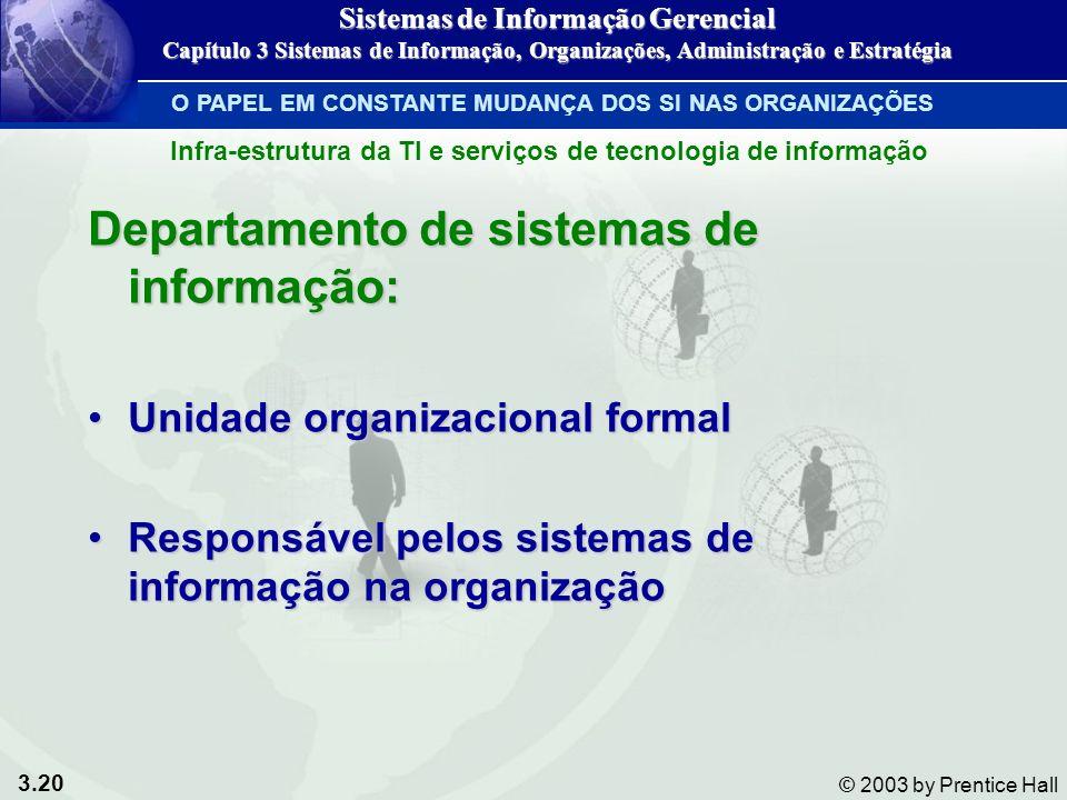 3.20 © 2003 by Prentice Hall O PAPEL EM CONSTANTE MUDANÇA DOS SI NAS ORGANIZAÇÕES Departamento de sistemas de informação: Unidade organizacional forma