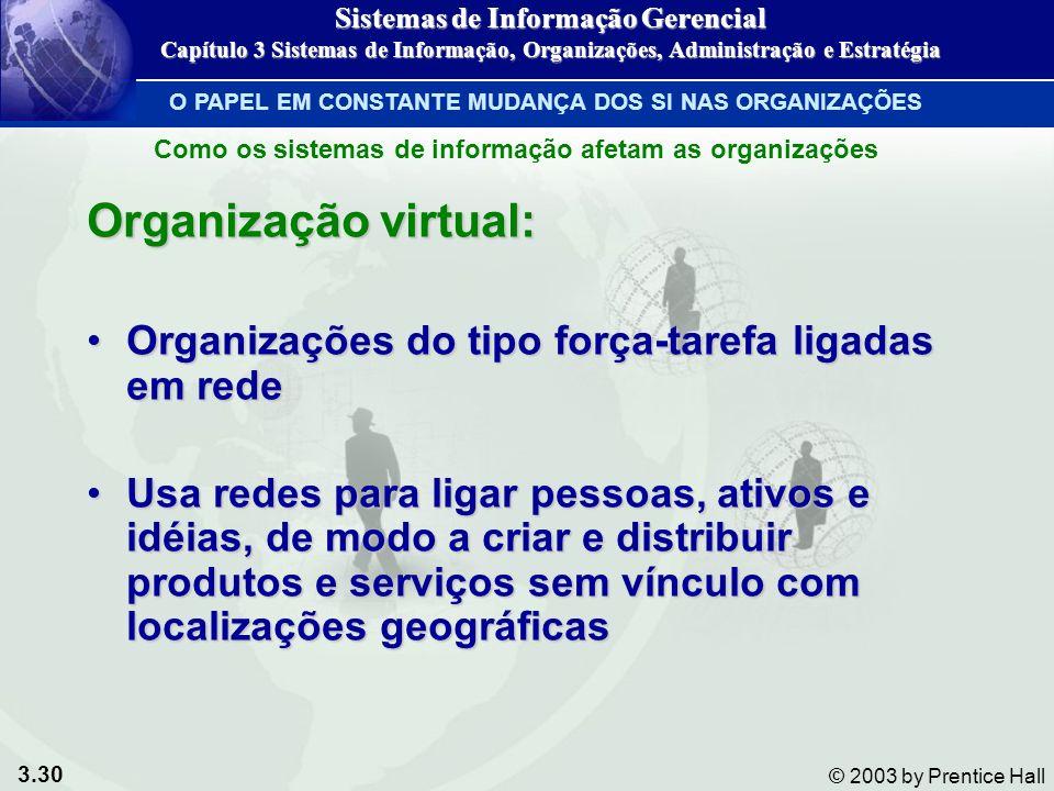 3.30 © 2003 by Prentice Hall Organização virtual: Organizações do tipo força-tarefa ligadas em redeOrganizações do tipo força-tarefa ligadas em rede U