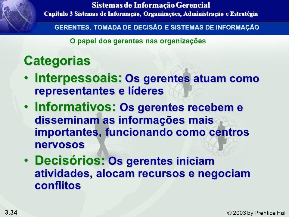 3.34 © 2003 by Prentice Hall Categorias Interpessoais: Os gerentes atuam como representantes e líderesInterpessoais: Os gerentes atuam como representa