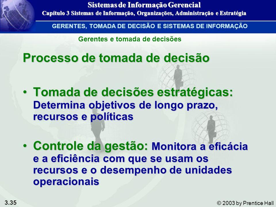 3.35 © 2003 by Prentice Hall Processo de tomada de decisão Tomada de decisões estratégicas: Determina objetivos de longo prazo, recursos e políticasTo