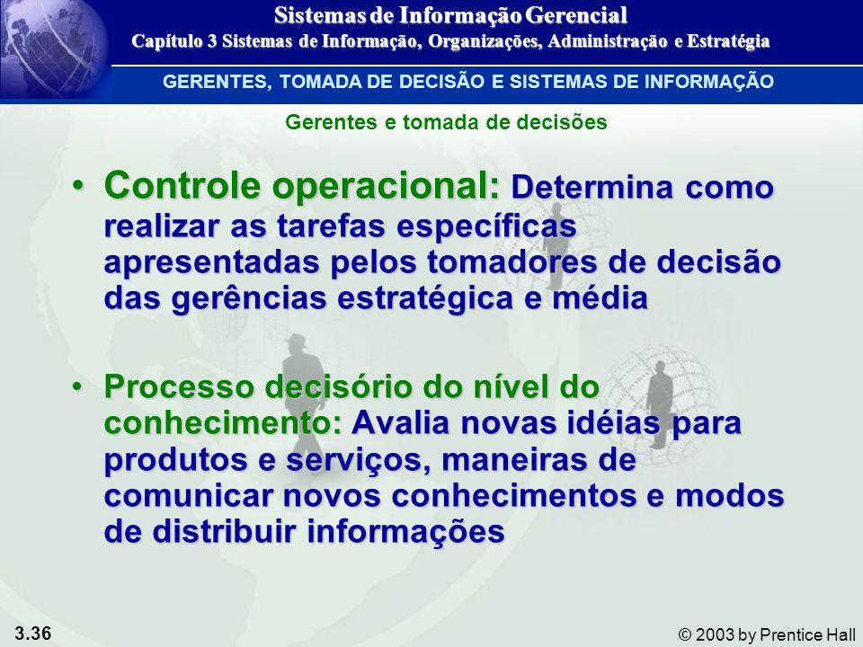 3.36 © 2003 by Prentice Hall Controle operacional: Determina como realizar as tarefas específicas apresentadas pelos tomadores de decisão das gerência